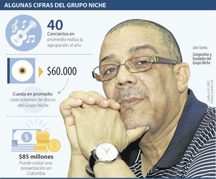 La marca Jairo Varela para productos y servicios fue otorgada a su familia