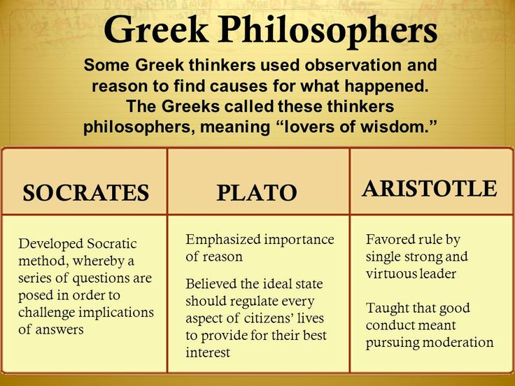 a comparison between the beliefs of aristotle and plato Aristotle vs plato plato (424/423 bc–348/347 bc) and aristotle (384 bc–322 bc) were both greek philosophers and mathematicians plato was a student of socrates.