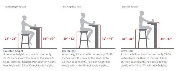 bar stool buying guide - Google zoeken barkrukken Pinterest Bar ...