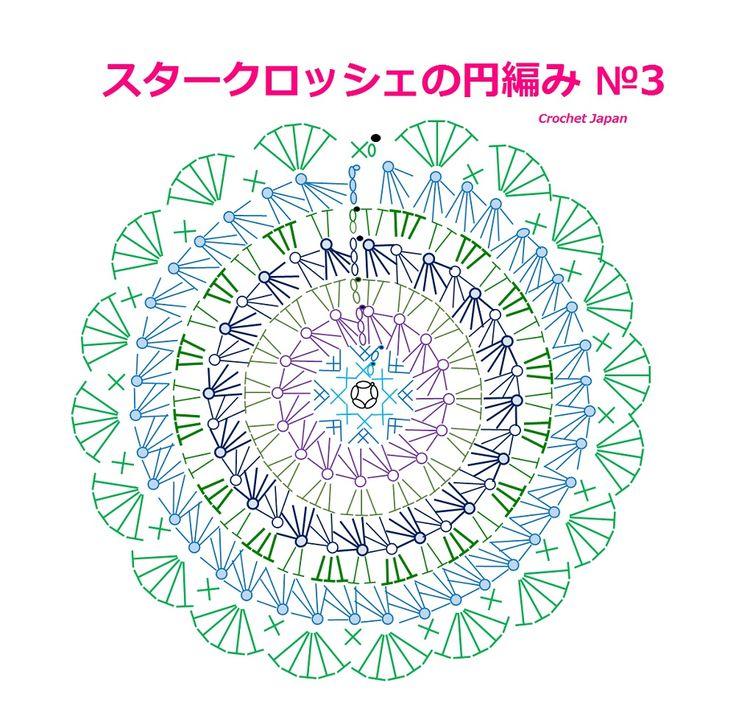 スタークロッシェの円編み №3【かぎ針編み】大きなサイズです。  ドイリーや、鍋敷きにもなります。   スタークロッシェの円編み №1コースターサイズ【かぎ針編み】How to Crochet star crochet https://youtu.be/86k6-A0pf9Y  スタークロッシェの円編み №2 アクリルたわしサイズ【かぎ針編み】How to Crochet star crochet  https://youtu.be/SZ0cQQIuYhI  スタークロッシェの円編み №3【かぎ針編み】How to Crochet star crochet  https://youtu.be/rtWzNW4PliE