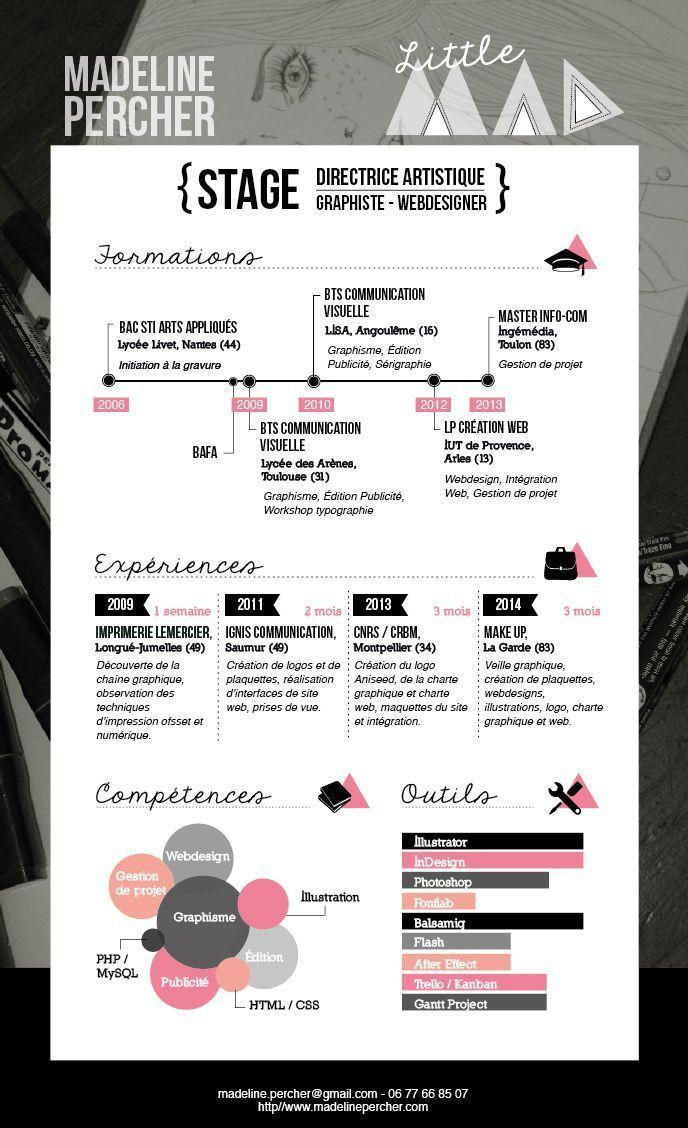 Le Cv De Madeline Percher Directrice Artistique Graphiste Webdesigner En Devenir Madeline Percher Resume An Art Cv Creatif Idee Cv Modele De Cv Creatif