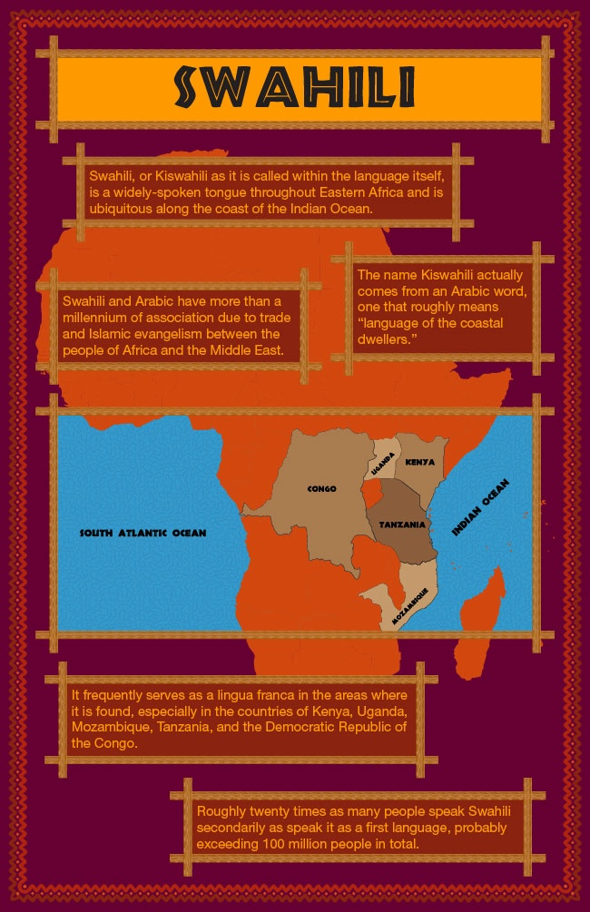 Interesting Facts About The Swahili Language And Culture Infographic