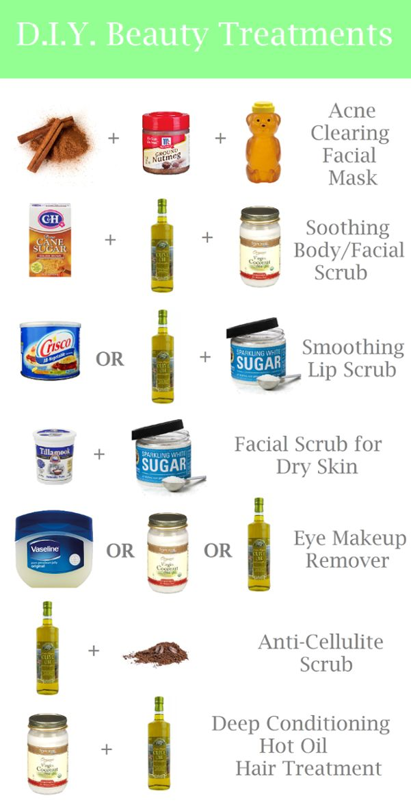 D.I.Y.Beauty Treatments using coconut oil, honey, evoo, brown sugar, and spices from your kitchen. Fixes for dry skin, acne, cellulite, and damaged dried out hair.