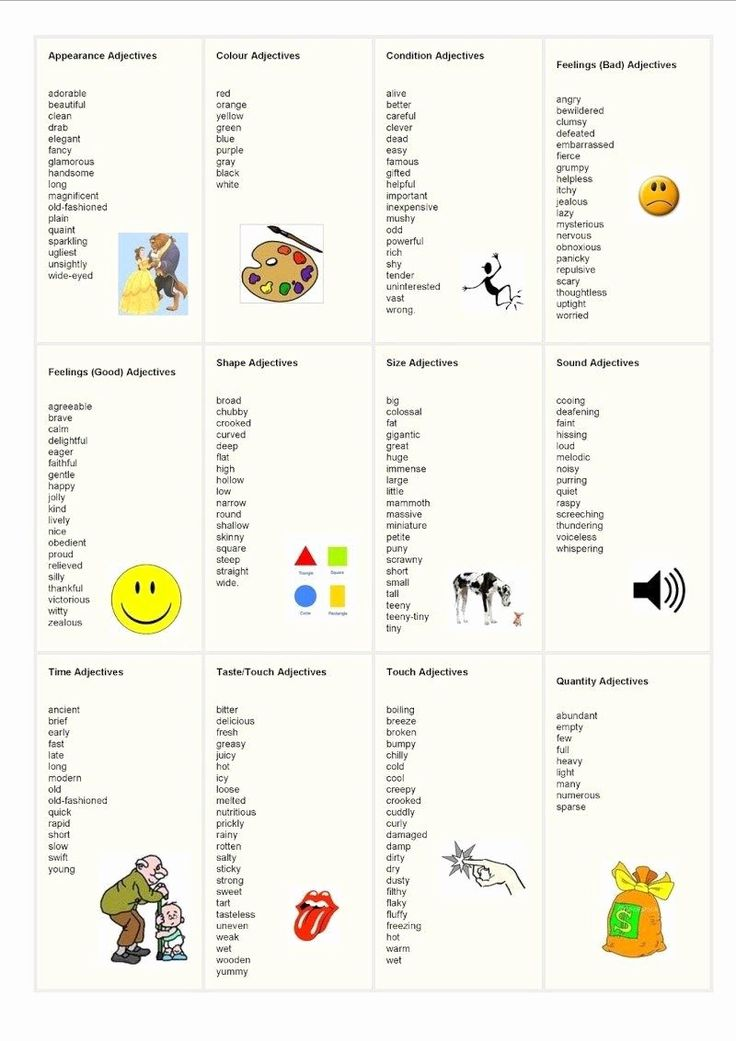 30 Adjectives for Letter Of Recommendation in 2020