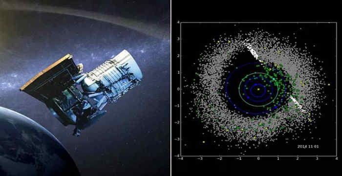 Το Neowise εντόπισε 72 νέους αστεροειδείς κοντά στη Γη [Βίντεο]
