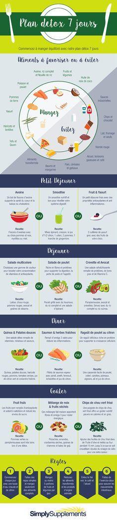 Découvrez ces quelques recettes pour commencer une semaine de détox!