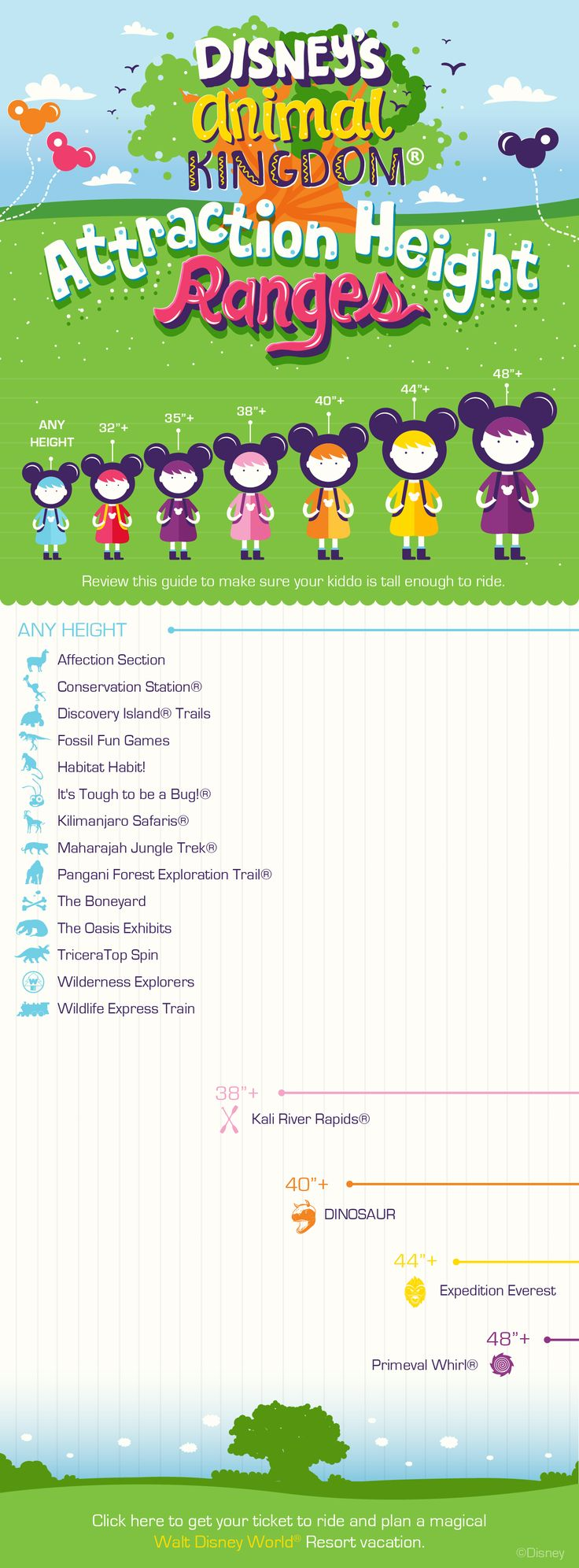 Disney's Animal Kingdom attraction height ranges for toddlers.
