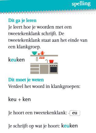 De kaart van maandag gaat over de woorden met een tweetekenklank, bijvoorbeeld: - Keuken - Kuiken - Boeven Woensdag komt een kaart die...