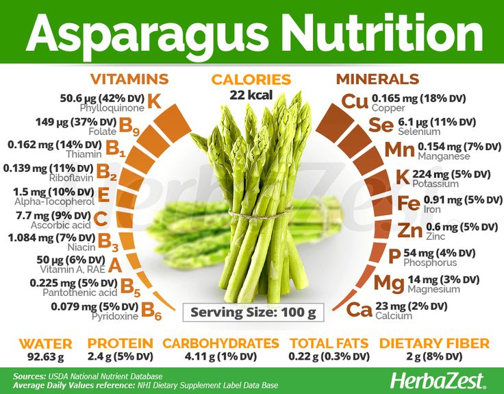 Asparagus is delicious and nutritious in a comforting soup, as well as being an…