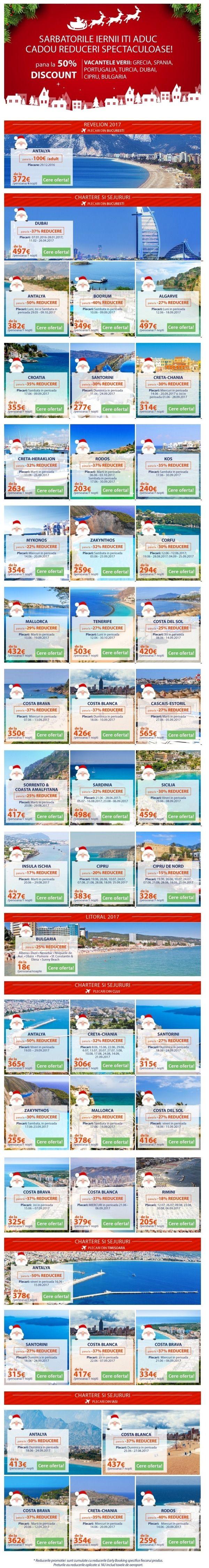Pana la 50% reducere la vacantele verii: Grecia, Spania, Portugalia, Turcia, Dubai, Cipru si Bulgaria