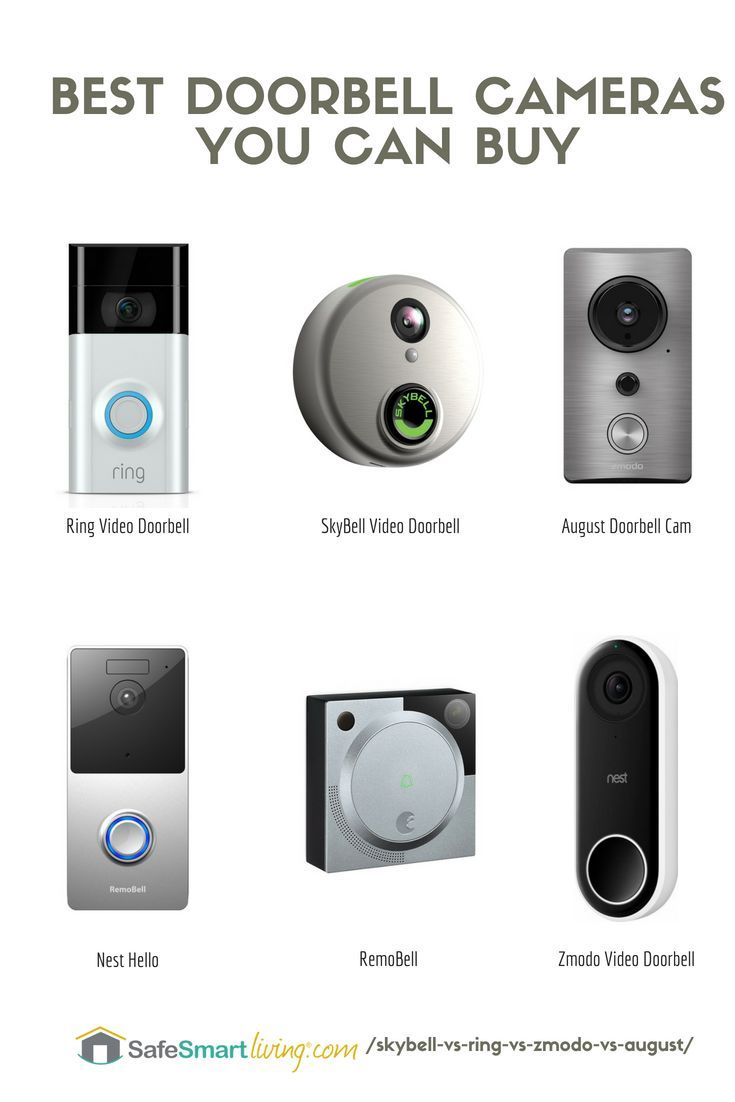 Smart Doorbells That Make Screening Visitors Oh So Easy Review And Compare Our Picks For The Top Best Smart Doorbell Smart Doorbell Gadgets Technology Awesome