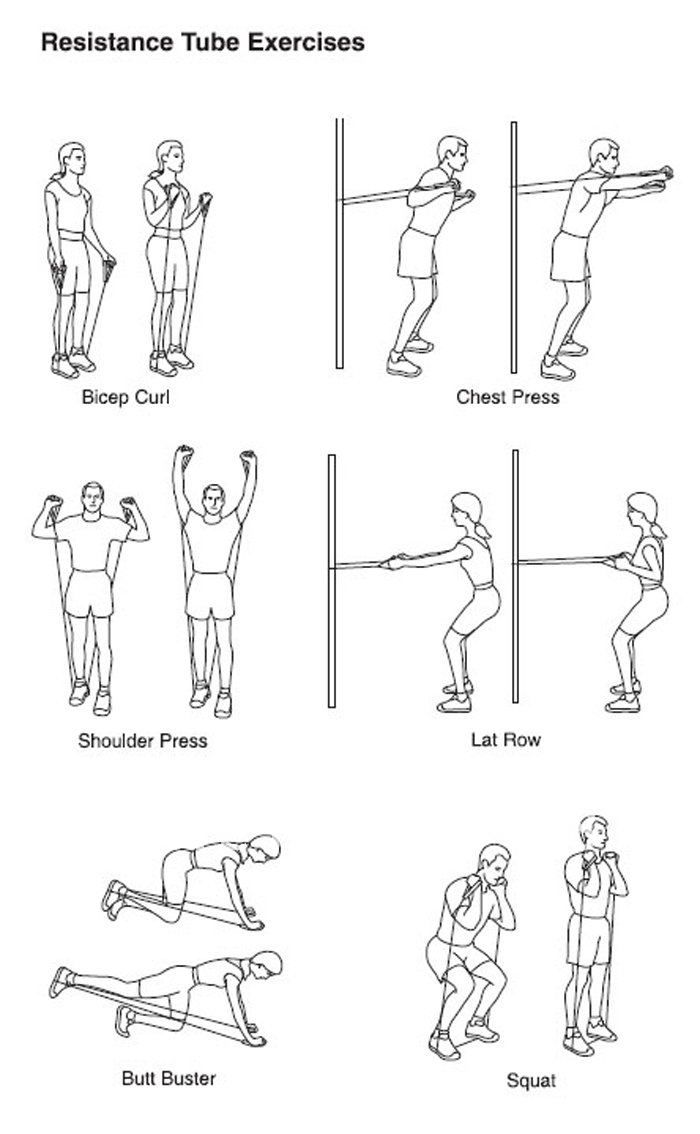 25  best ideas about resistance tube on pinterest