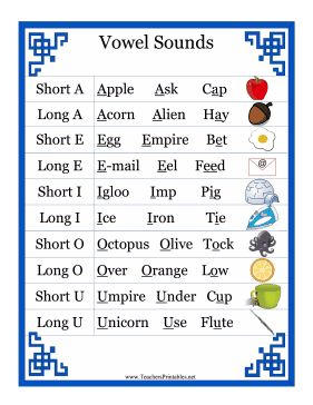 Sorting Words By Short And Long Vowels furthermore Short Vowel Sounds Worksheets together with E E Ea C B E Phonics Chart Printable Organization besides E Da F Da F Ea Ed B B together with Original. on long vowel o worksheets