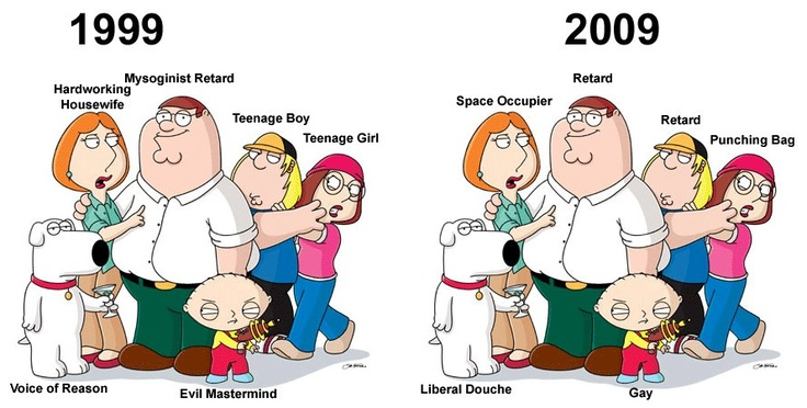 evolution of family guy... True, why I don't watch it anymore lol.