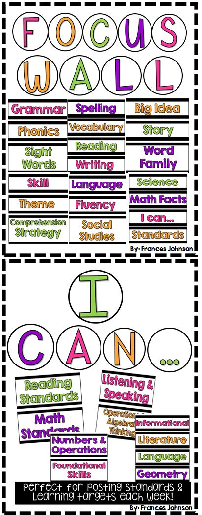 Focus Wall Headers that match any classroom!