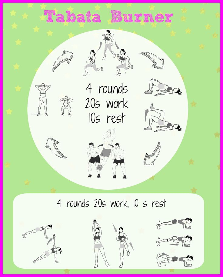 Melt the fat and boost your cardiovascular endurance with this Tabata Burner! No equipment needed.