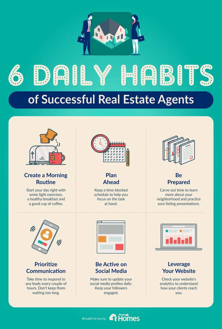 how do you become a real estate agent in nc
