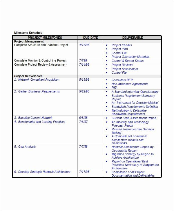 Project Scope Statement Template In 2020 Statement Template
