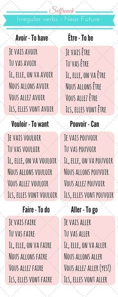 Learn French Irregular verbs conjugation French course Selfrench Program France