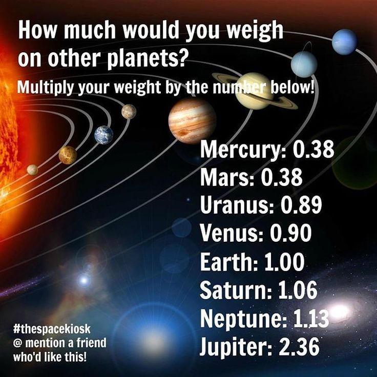 weight on other planets nasa - photo #1