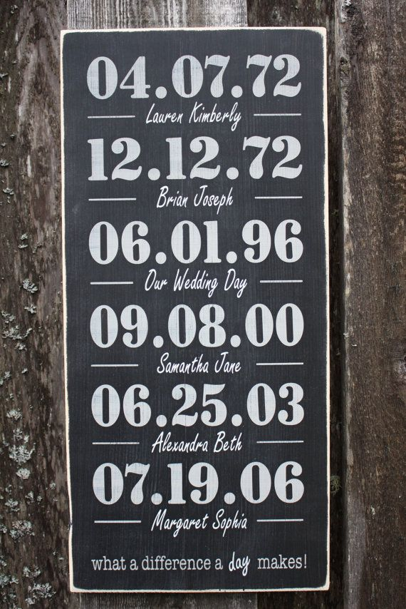 Family Date Story - Important Dates - 12x24 Personalized Handpainted Rustic Wooden Sign on Etsy, $50.00