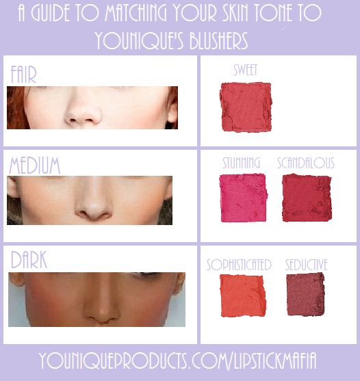 A guide to matching Younique's blushers to your skin tone... https://www.youniqueproducts.com/RhondaRobinson