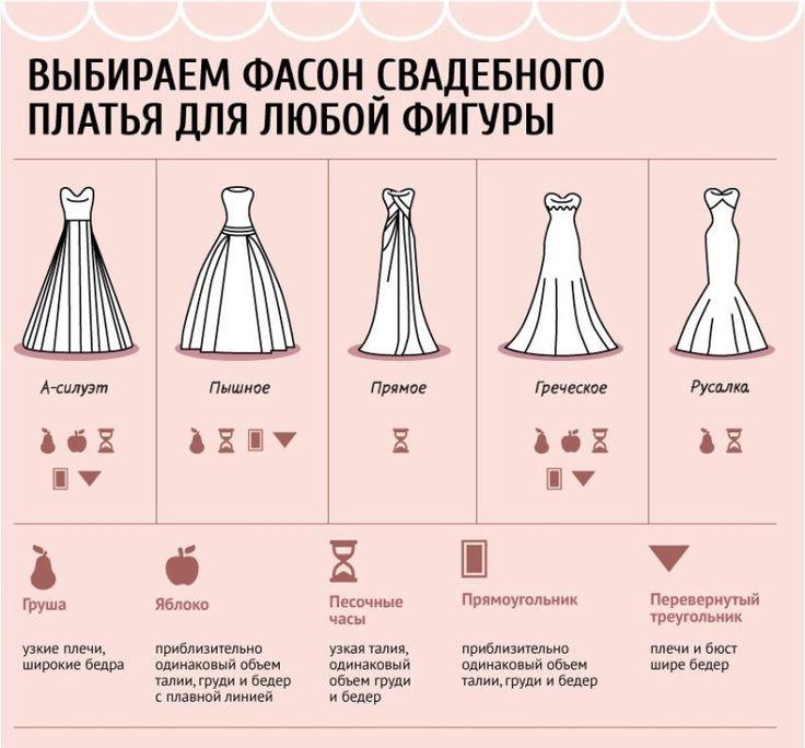 Советы для девушек на все случаи жизни