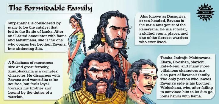 Powerful, sometimes-clever, always-fascinating villains of mythology! #VillainsofMythology #ClanofVillains