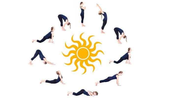 Ramdev Baba Yoga For Weight Loss - Suryanamaskar