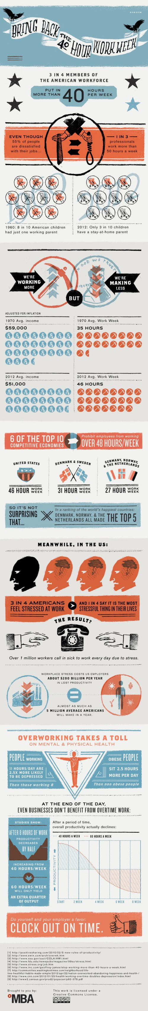 Bring back the 40 Hour Work Week!  Infographic: 3 in 4 Americans work more than 40 hours a week   Articles   Main