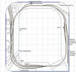 Risultato immagine per Ho Shelf Layout Plans