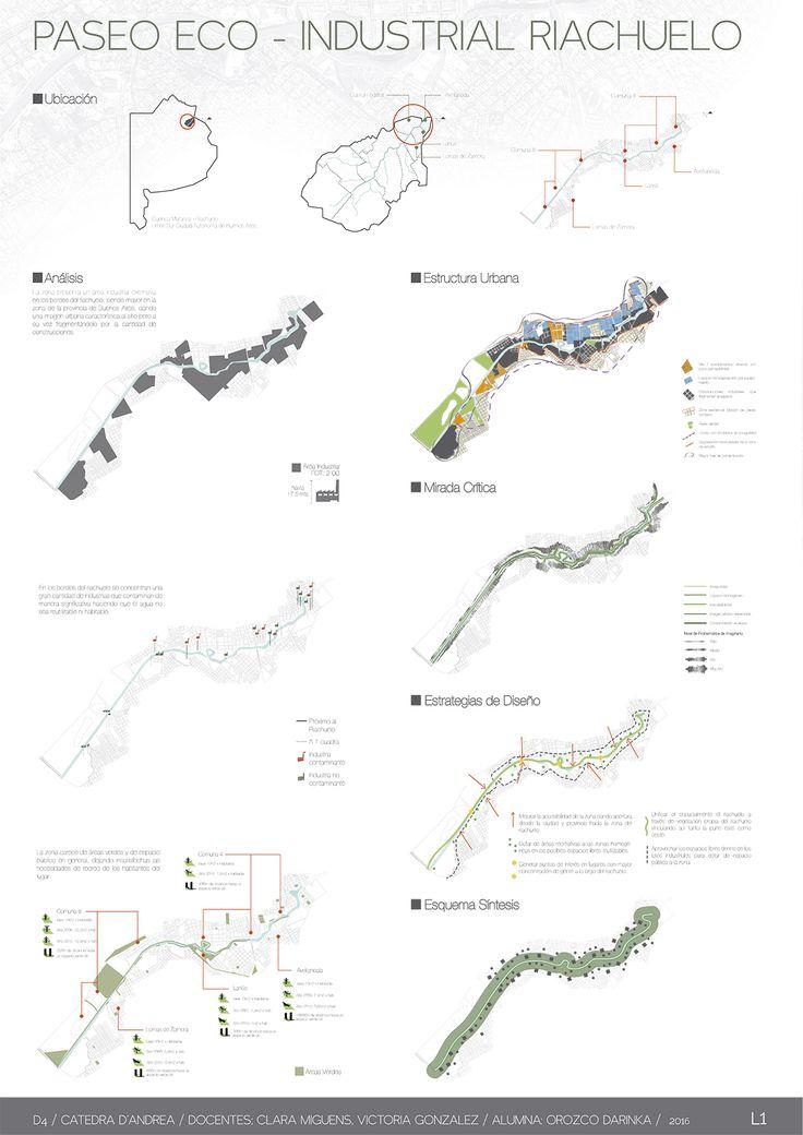 Plan Maestro Paseo Eco Industrial Riachuelo. Proyecto de Planificación y Diseño del Paisaje, FADU Universidad de Buenos Aires, Argentina. Alumna de Intercambio de Arquitectura de Paisaje, Universidad Nacional Autónoma de México.