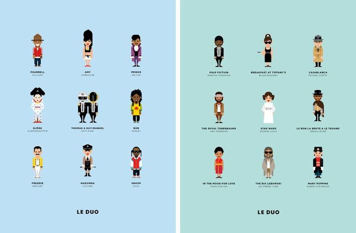 Characters Architecture and Brands Icons  LE DUO represented by agency La Suite imagined a series of 12 posters for ImageRepublic. These posters show classified icons according to themes : design architecture celebrities and iconic objects. We find types of cocktails coffees buildings of great architects designers with famous chairs fashion designers fictional characters and pop culture pioneers. Also available in postcards these posters are sold at Colette Merci and Fleux…