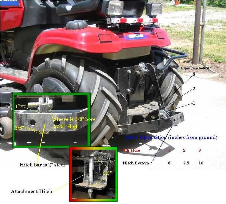 Wheel Horse Garden Tractor With Pto And 3 Point : Best images about john deere on pinterest