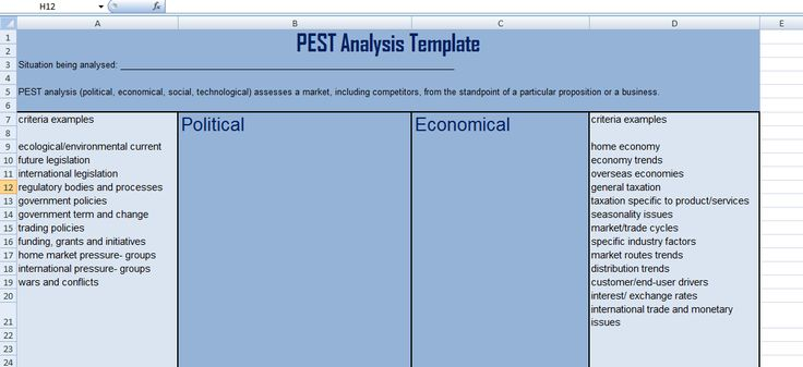 Get Pest Analysis Templates In Excel Format  Excel Project