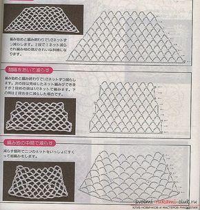 Японские схемы вязания крючком для начинающих рукодельниц   svoimi-rukami-club.ru