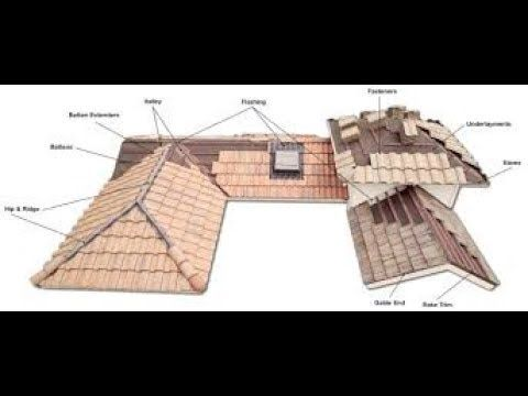 Best Roofing Contractor San Diego Call 619 276 1700 Best Roofing Con Roof Installation Roofing Companies Roofing