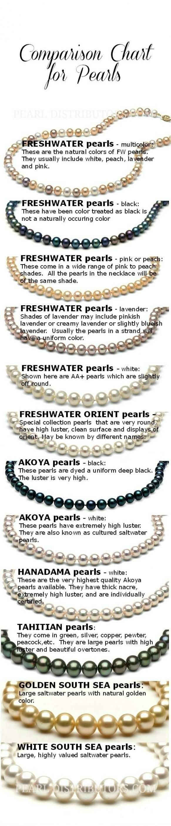 Weddbook is a content discovery engine mostly specialized on wedding concept. You can collect images, videos or articles you discovered  organize them, add your own ideas to your collections and share with other people | Pearls at a Glance! Compare pearl types with this easy comparison chart. #compare pearls #pearls