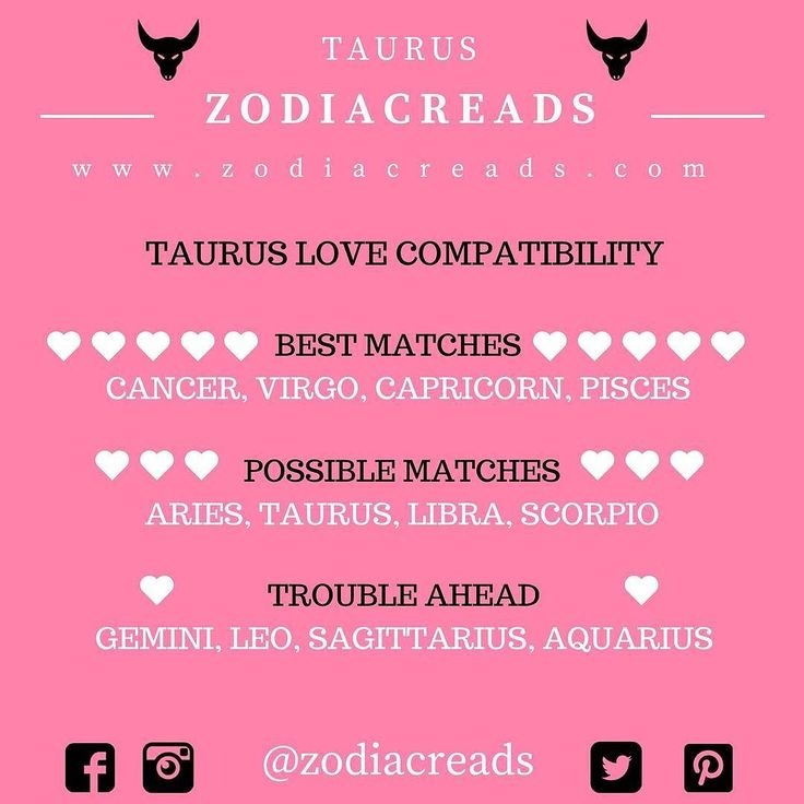love matches for taurus Your ascendant reveals if you're in sync with your partner or with other people this means that taurus sign compatibility compatibility charts love.