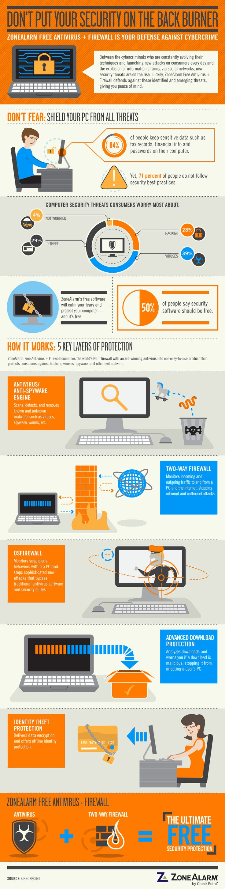 How are you securing your online presence? [infographic]                                                  Posted May 3rd, 2012