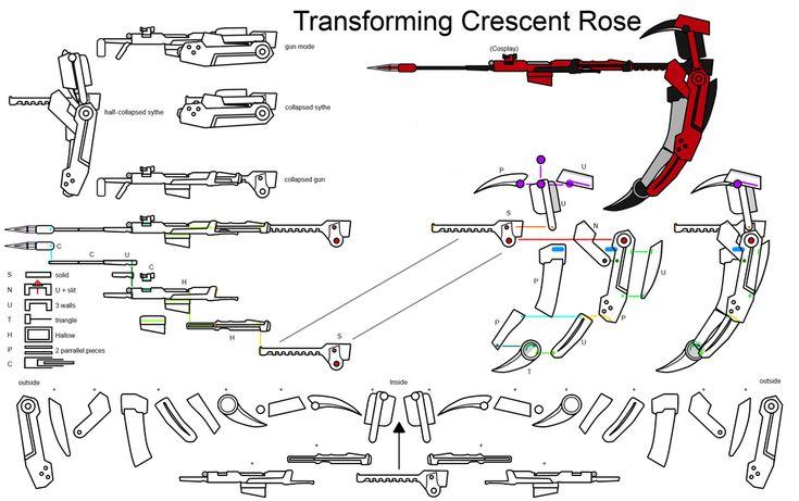 RWBY Cosplay (Crescent Rose) by Xaldrix on deviantART