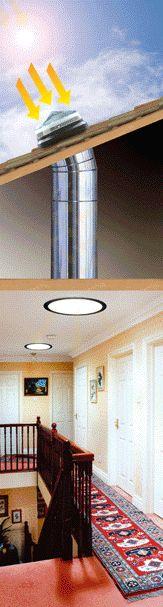 Sunlux: Tubo de Luz Solar