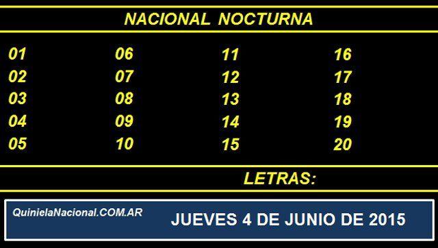 Quiniela Nacional Nocturna Jueves 4 de Junio de 2015. Fuente: http://quinielanacional.com.ar Pizarra del sorteo desarrollado en el recinto de Loteria Nacional a las 21:00 horas. La jugada de la Quiniela Nocturna se efectuó con total normalidad.