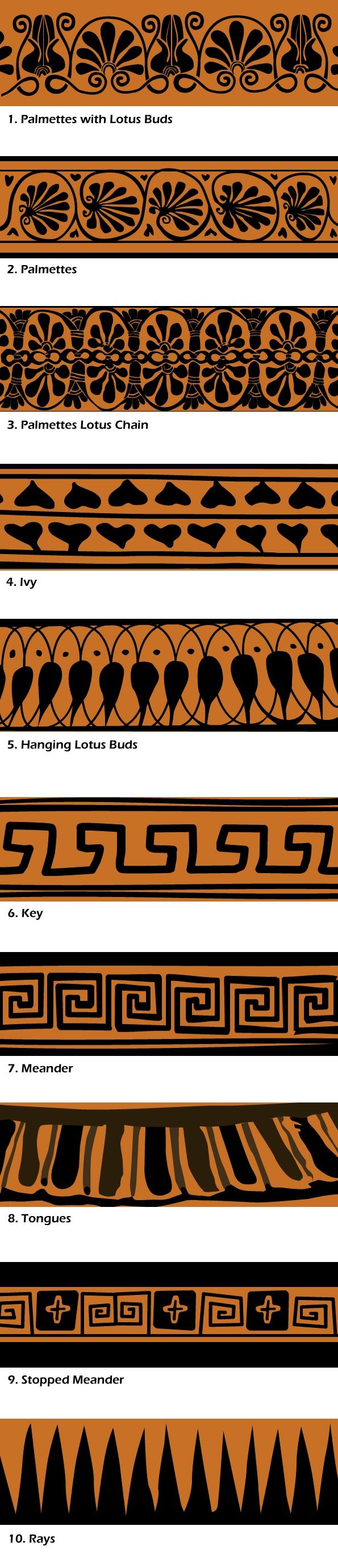 Ten of the most common decorative ornaments used in ancient Greek pottery. These were used principally on the outer edges of the pottery wares and also on the neck, foot and around handles.