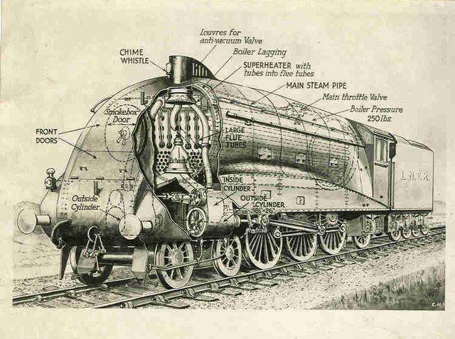 17 best images about steam trains on pinterest flying. Black Bedroom Furniture Sets. Home Design Ideas