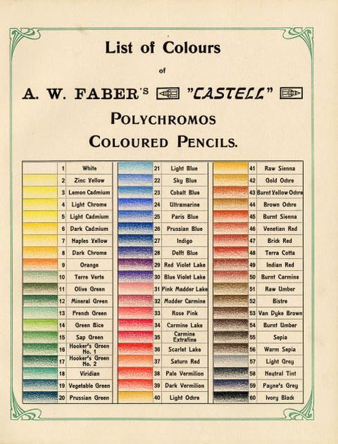 The original 60 colours from the Polychromos range. (Thank you to Faber Castell for providing me with this image).
