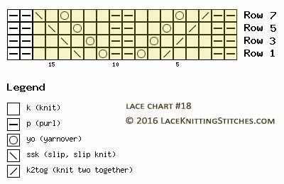 Lace chart pattern no.18
