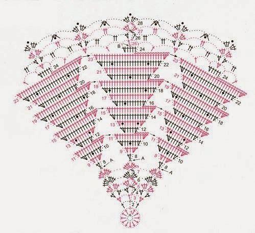 Kraina wzorów szydełkowych...Land crochet patterns..: serwetka