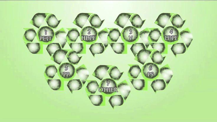 ¿Cómo reciclar los residuos sólidos? Conoce nuestra Red Posconsumo