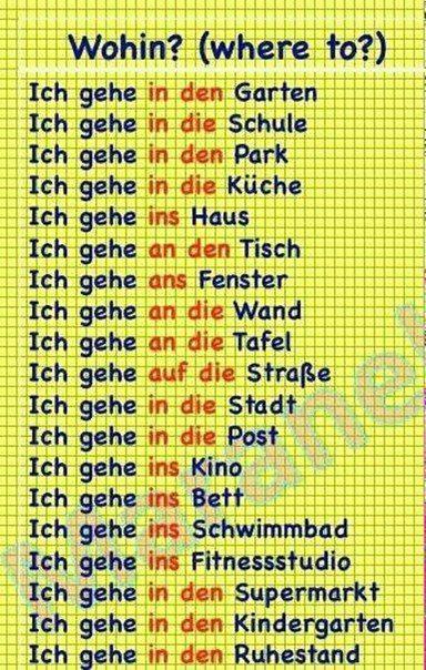 Duits - Deutsch - naar - voorzetsels - Präpositionen                                                                                                                                                     Mais